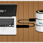 Establish MySQL database connection with JSP