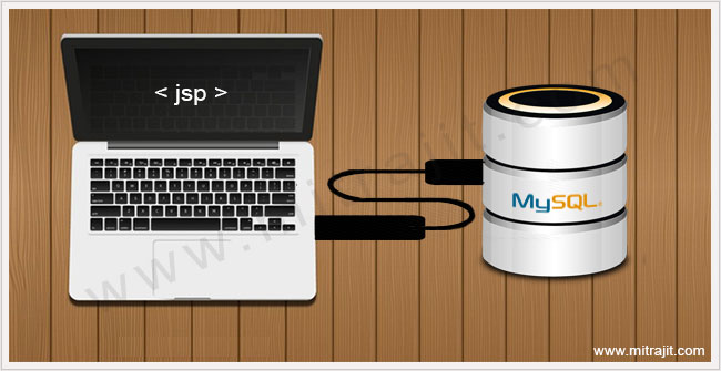 how to use database in java mysql