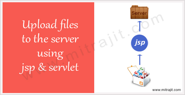 Upload files to the server using jsp and servlet