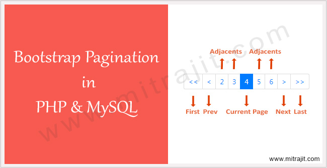 Bootstrap pagination in PHP and MySQL - Mitrajit's Tech Blog