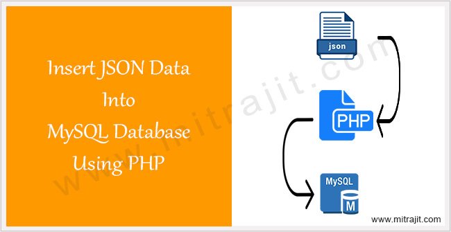How to insert JSON data into MySQL database using PHP