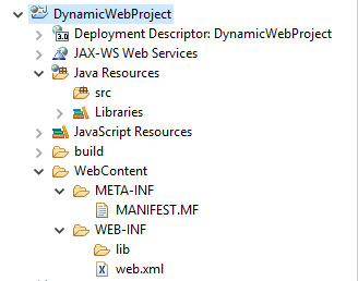 Default project structure after creating dynamic web project in Eclipse IDE